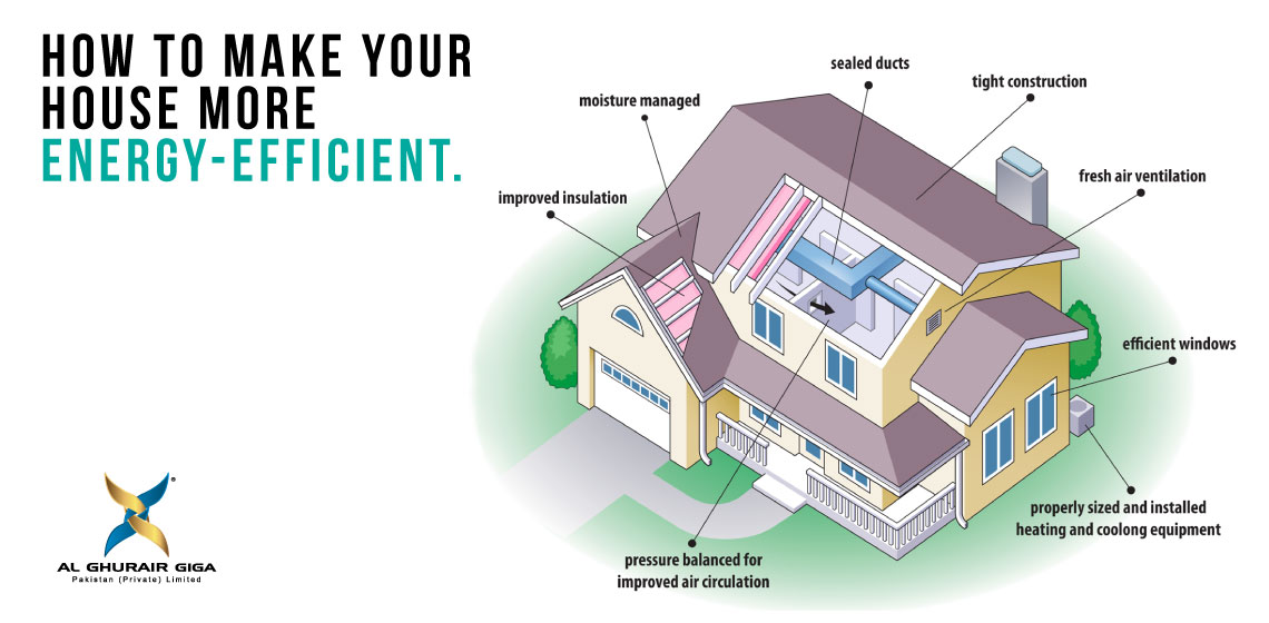 How to Make Your House More Energy-Efficient