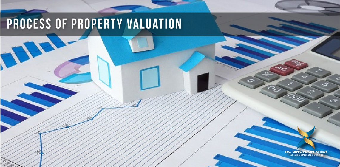 Process of Property Evaluation